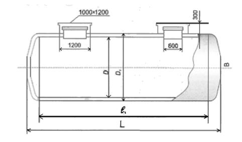 Емкости резервуары для АЗС